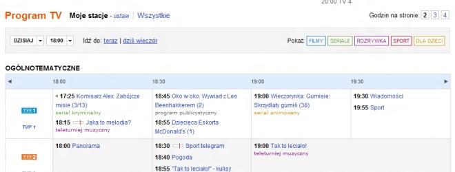 Na zaskakiwanie rynku nie możemy sobie pozwolić – Witold Czarnecki, Teleman.pl