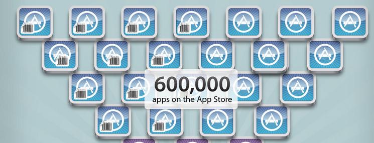 Apple w liczbach (infografika)