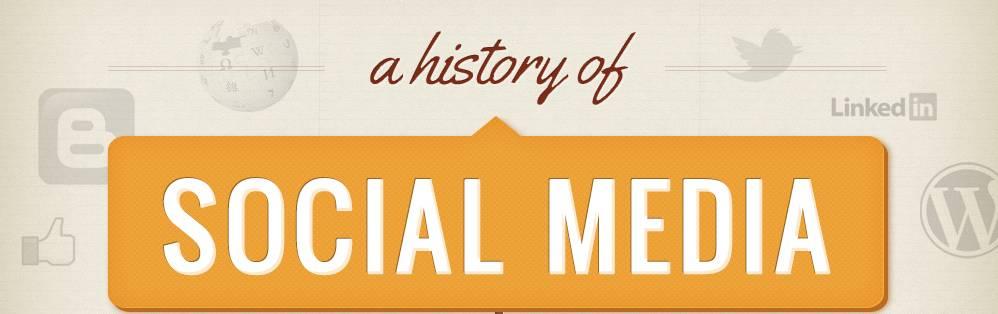 Krótka historia mediów społecznościowych