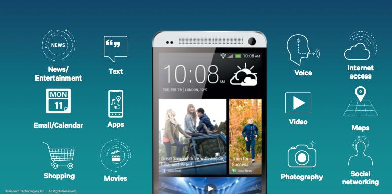 Najbardziej spektakularne innowacje mobilne? To, co możemy dziś robić z wideo