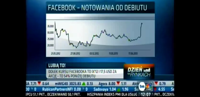 O Facebooku w TVN CNBC