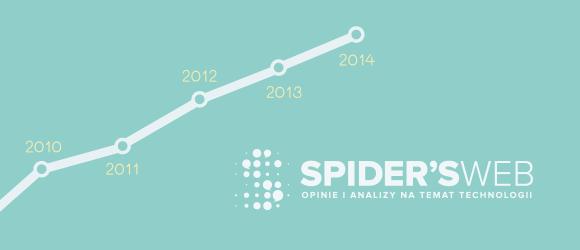 10 najchętniej czytanych tekstów w 2013 r. na Spider's Web