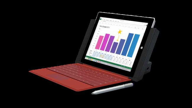 Microsoft w pigułce, oczami typowego konsumenta