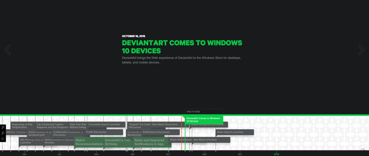 Programiści nadal olewają mobilnego Windowsa – aplikacja kultowego serwisu najlepszym tego przykładem