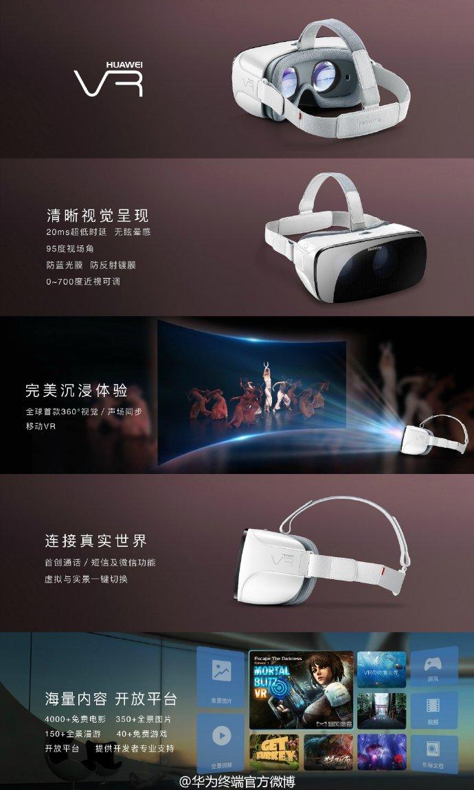 Huawei VR to kolejny krok w walce z konkurencją.
