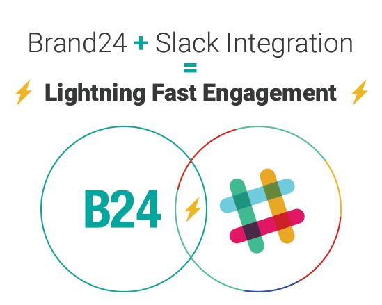 Integracja Brand24 i Slacka