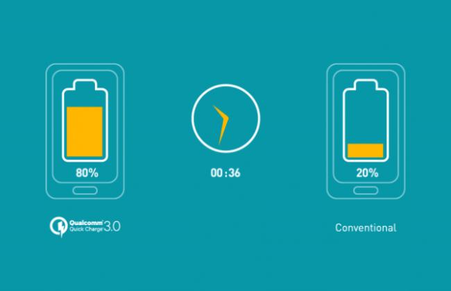 Szybkie ładowanie Quick Charge 3.0 kontra zwykłe ładowanie.