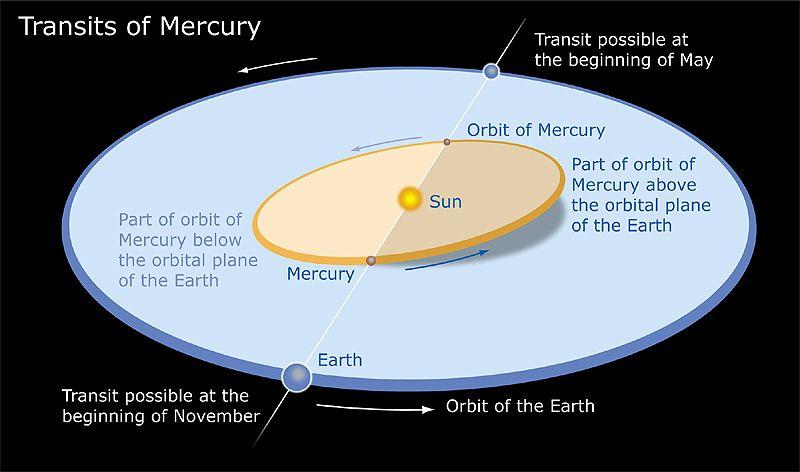 Źródło: European Southern Observatory