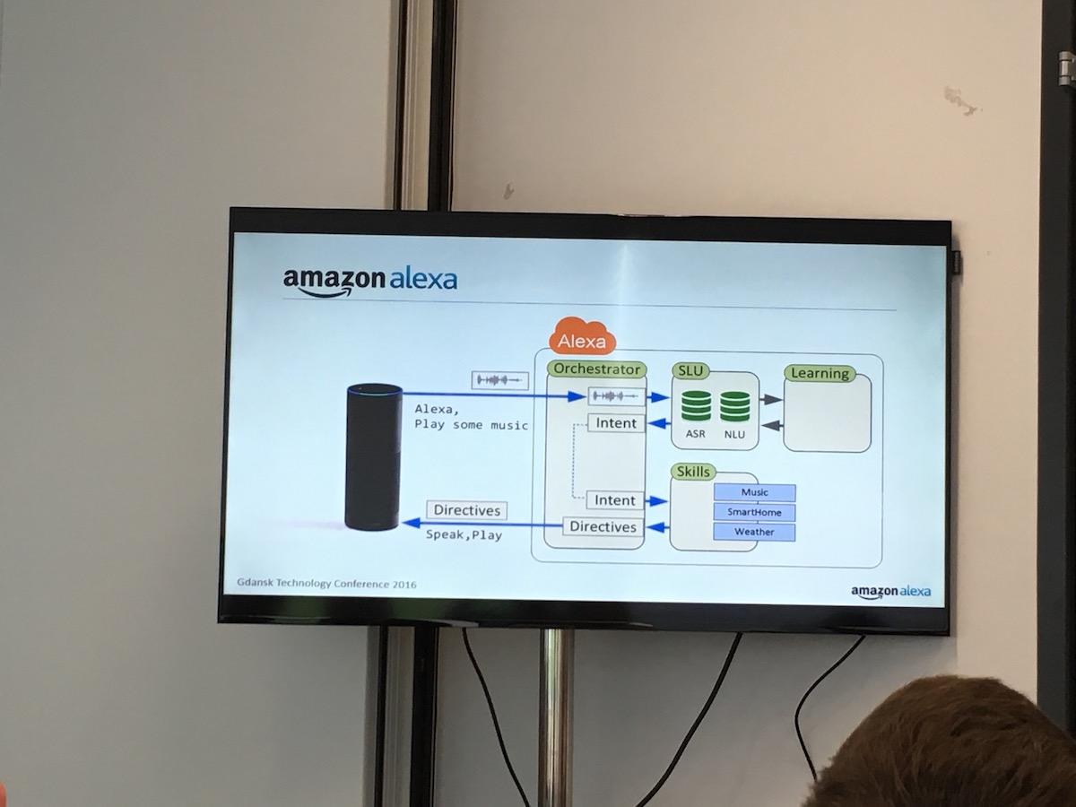 Amazon smart innovation strategy