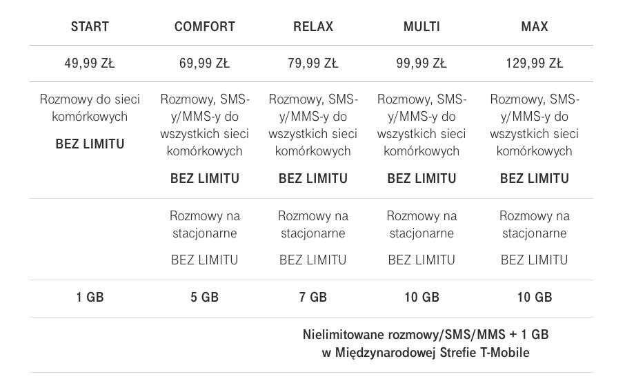 t-mobile roaming4