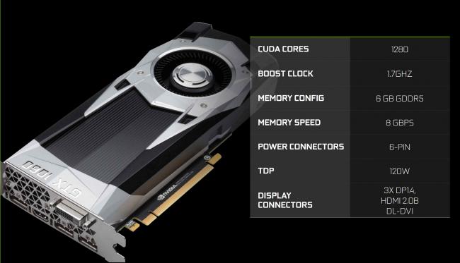 GeForce GTX 1060 specyfikacja Jeśli macie do wydania na kartę graficzną więcej niż 1000 i mniej niż 2000 zł, zapewne macie tylko jedno pytanie: Którą kartę lepiej kupić - GeForce GTX 1060 czy Radeon RX 480?