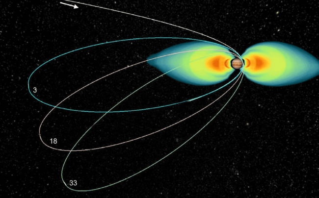 Orbity, po który będzie się poruszała Juno.