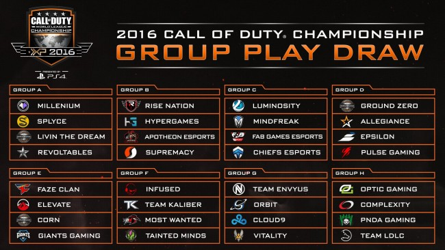 Call of Duty: XP - Call of Duty World League Championship Groups