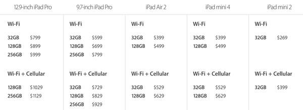 ceny-ipad-2015