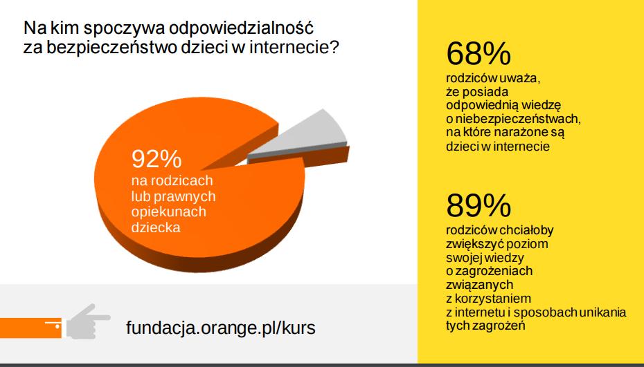 randki w sieci orange Elbląg