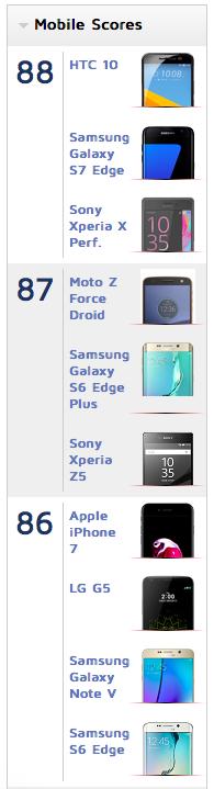 dxo-iphone-7