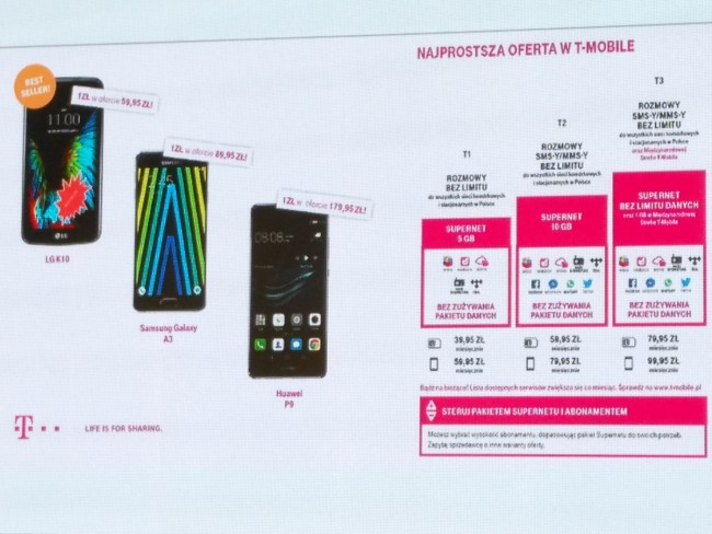 T-Mobile: nowe taryfy Supernet