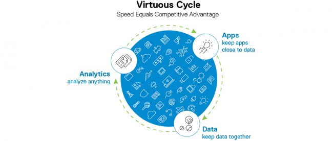 kompleksowe rozwiązanie do przetwarzania danych