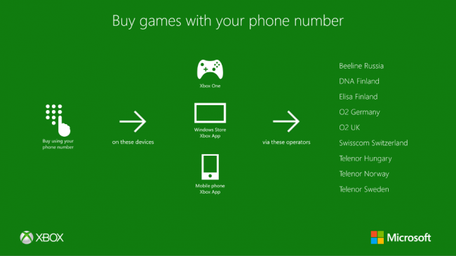 xbox one carrier billing