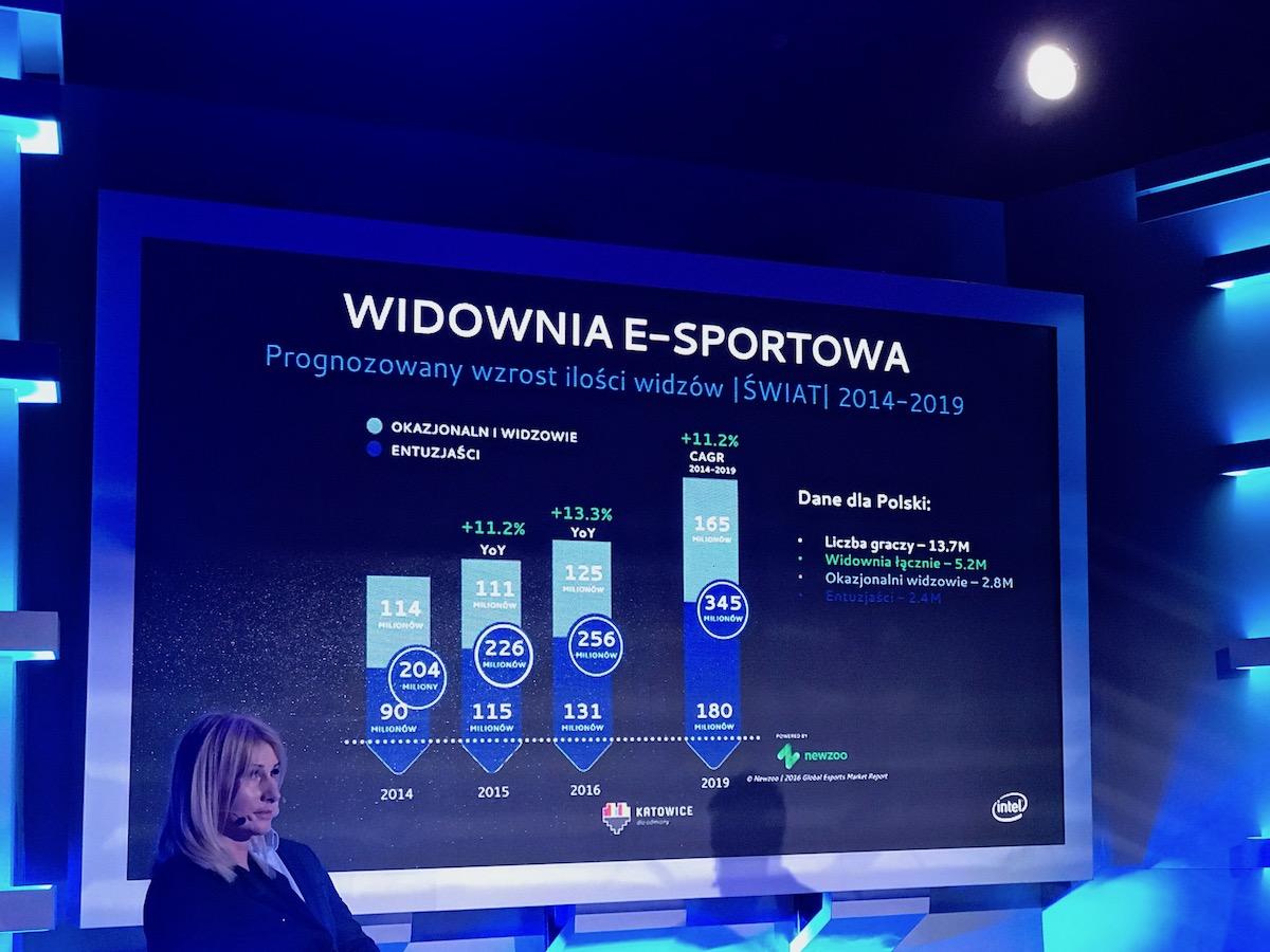 IEM 2017 w Katowicach