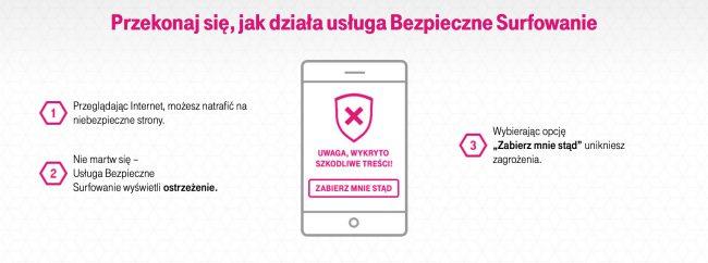 T-Mobile Bezpieczne Surfowanie