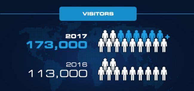 IEM 2017 statystyki 1