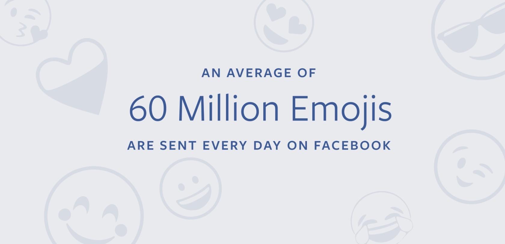 dzień emoji - jak korzystamy z emoji