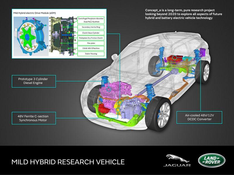 jaguar land rover samochody elektryczne