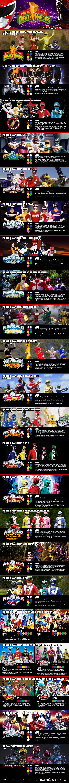 Power Rangers kostiumy