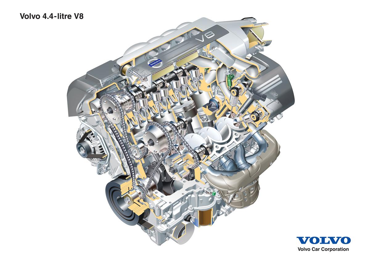Silnik Volvo V8