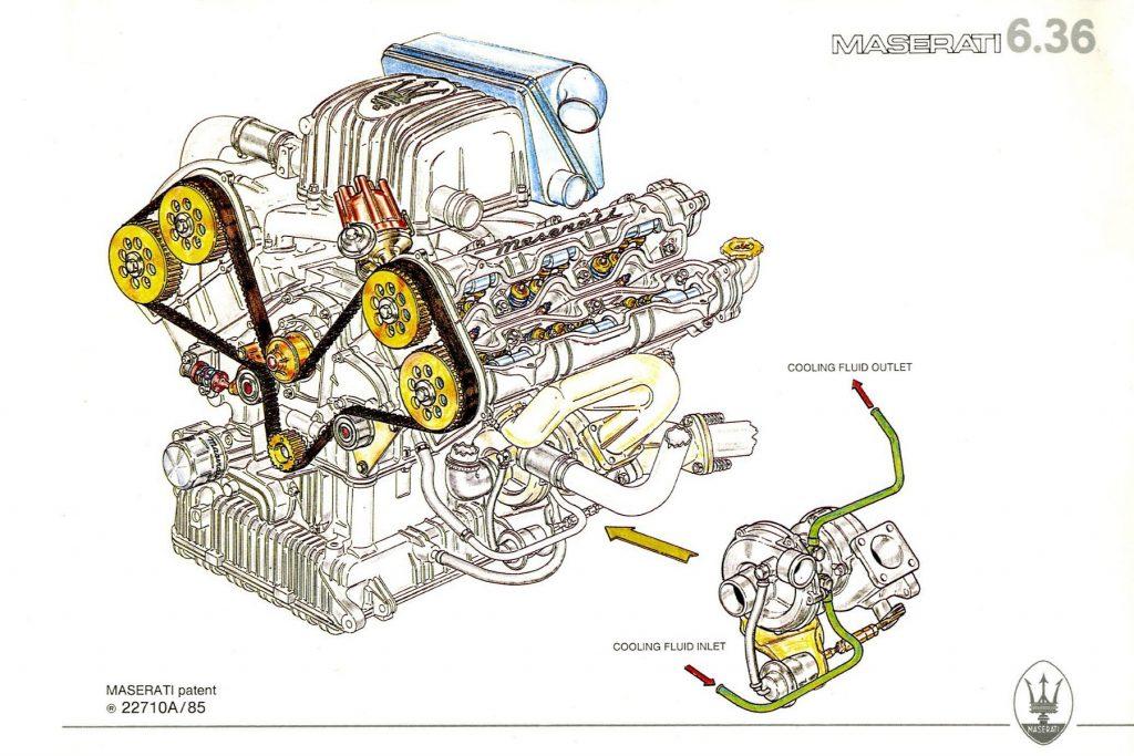 Maserati 6.36
