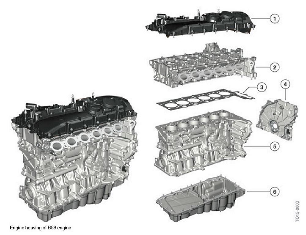 Toyota Supra silnik