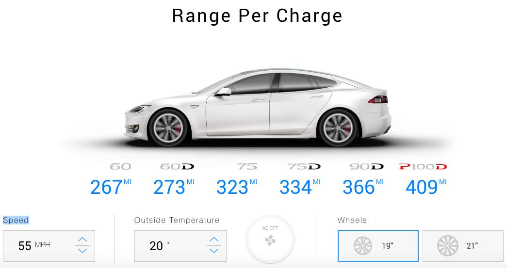 zasieg Tesla