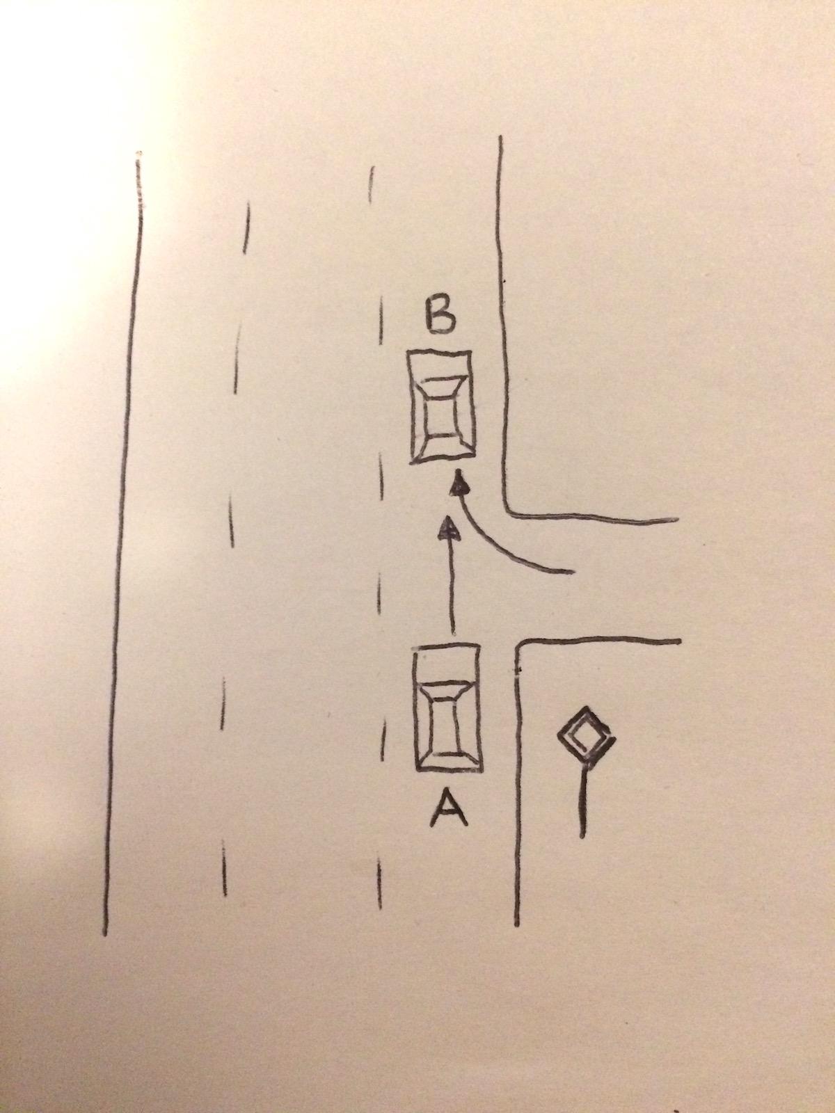 wyjazd z drogi podporządkowanej kolizja