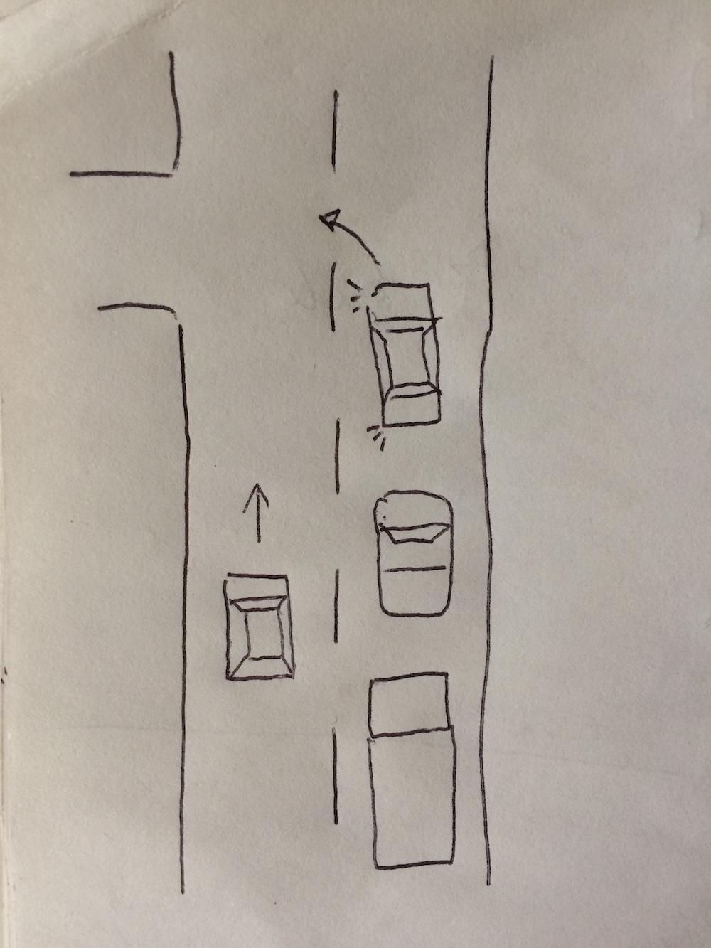 wyprzedzanie a skręt w lewo