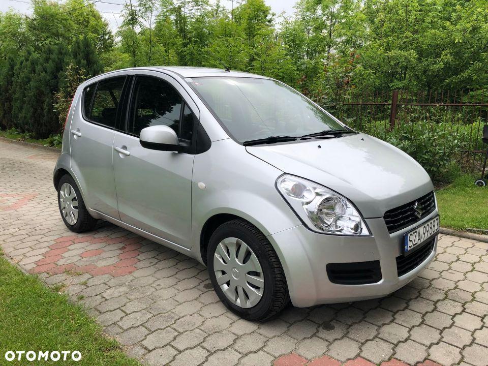 samochody do 20 000 zł