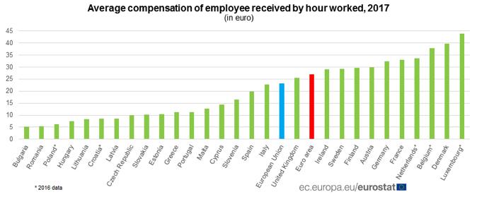 mandaty w Niemczech zarobki