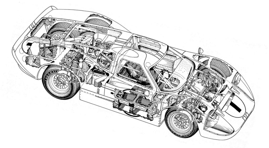 Ford GT40 historia