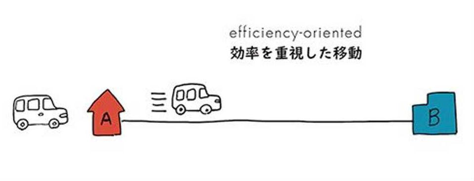 samochody autonomiczne Honda