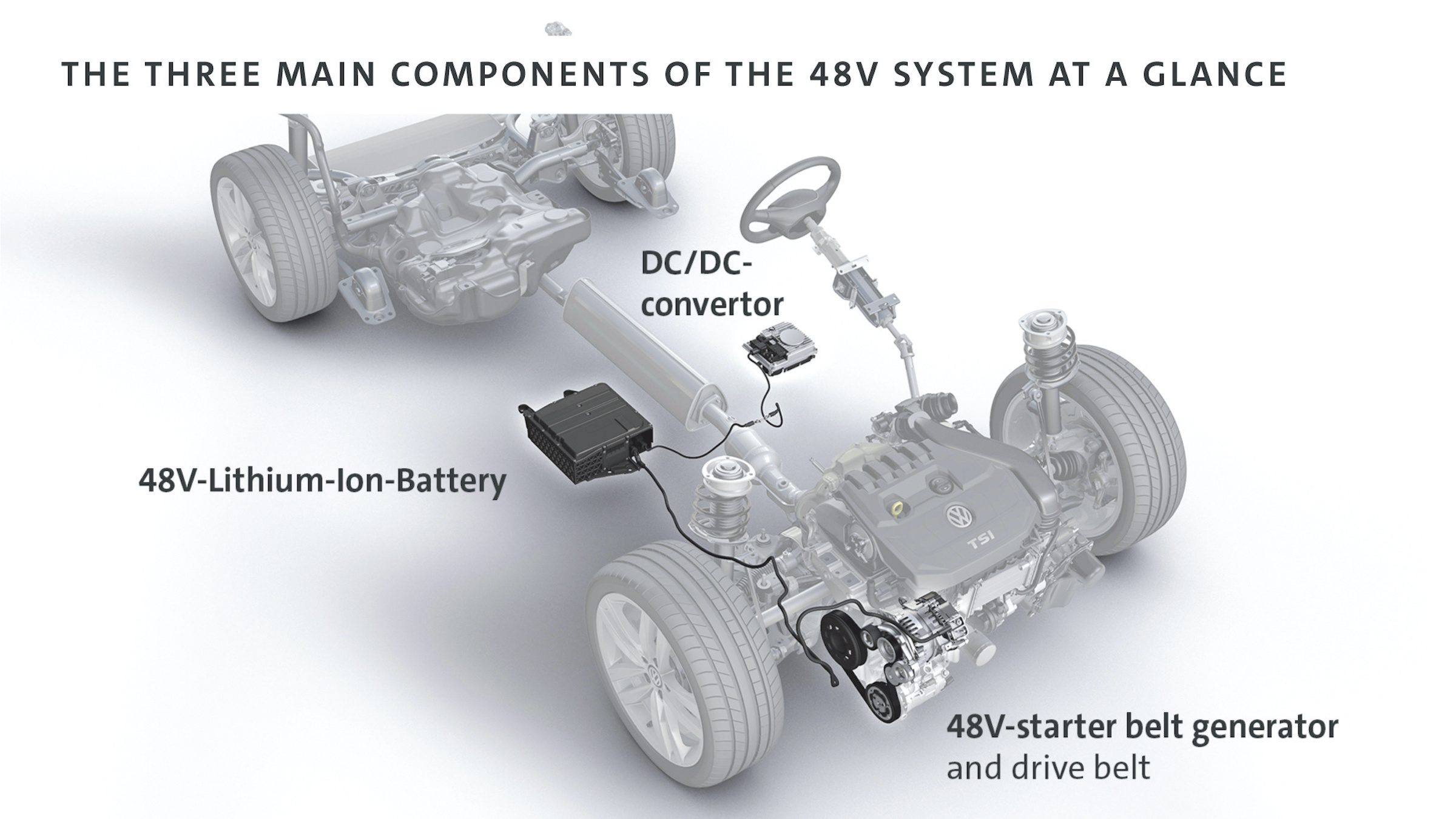 VW Golf hybryda