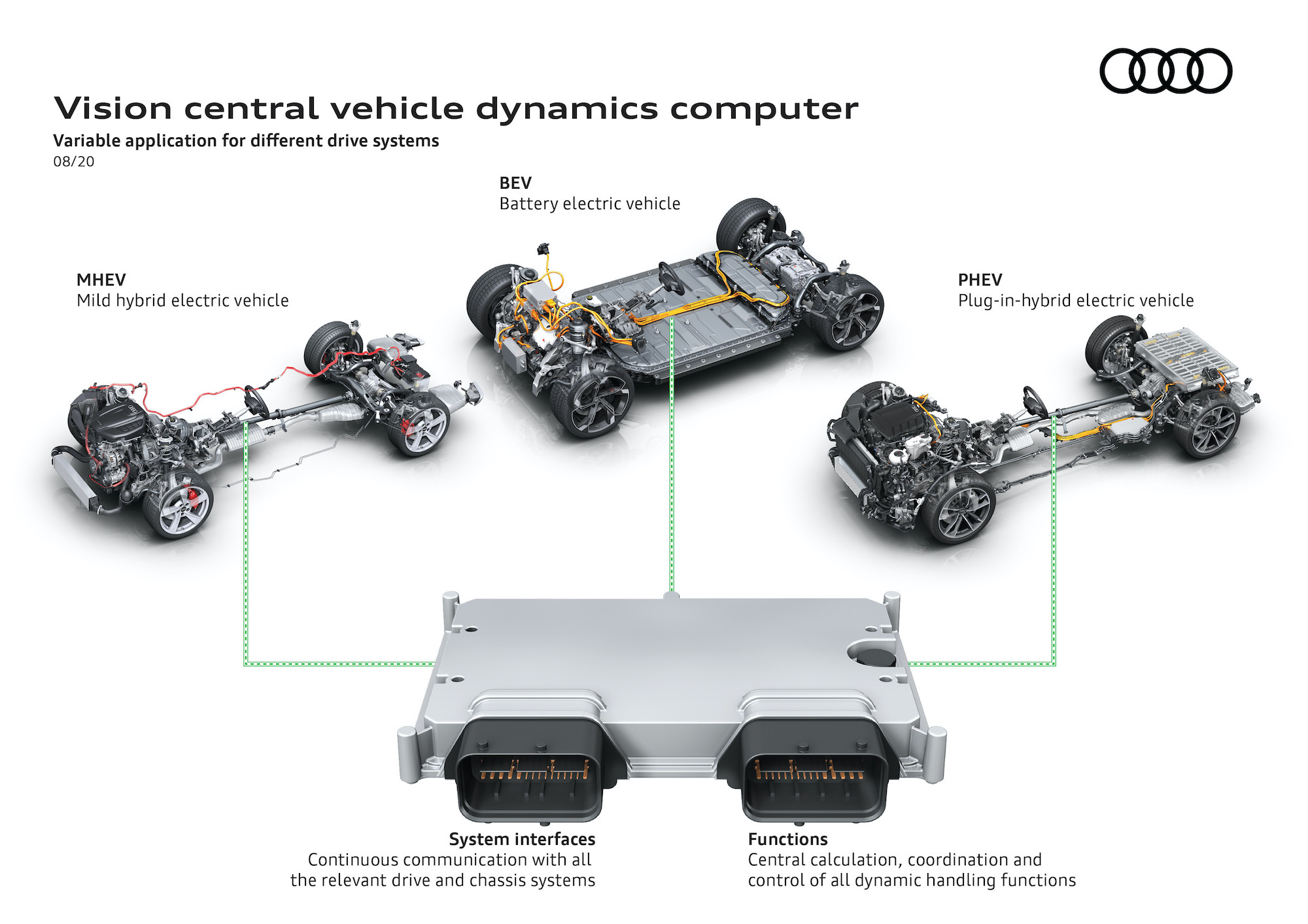 Audi superkomputer