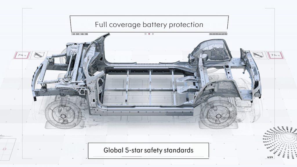 smart elektryczny SUV