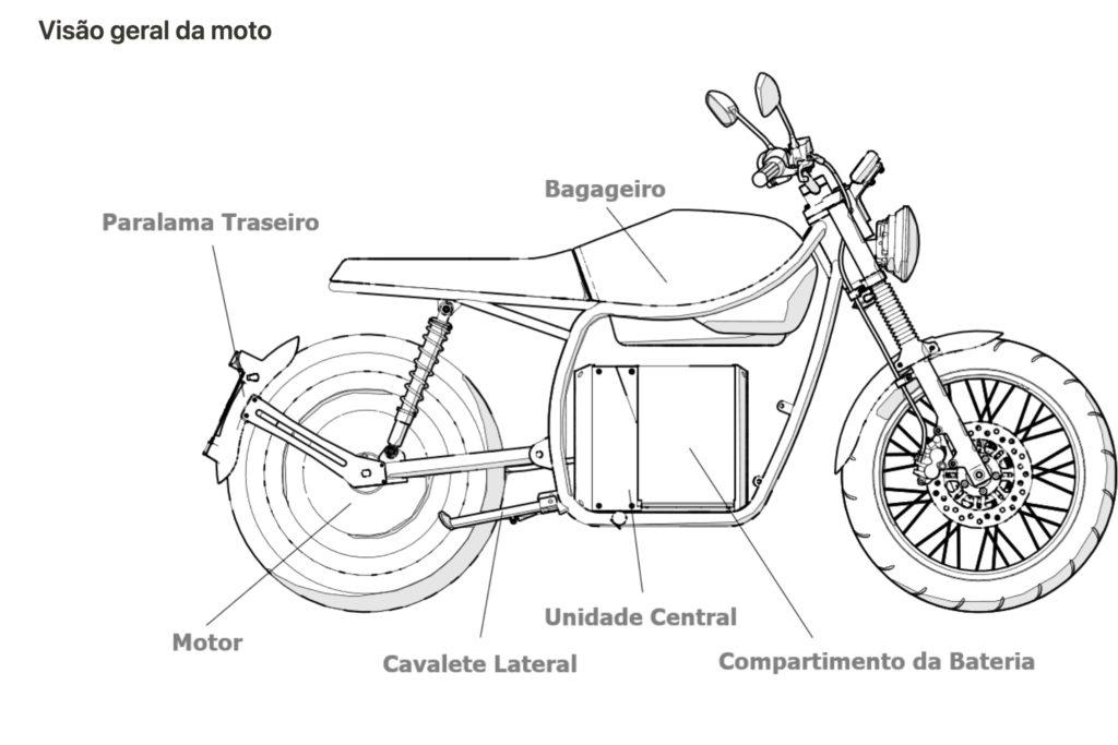 motocykl elektryczny cargo