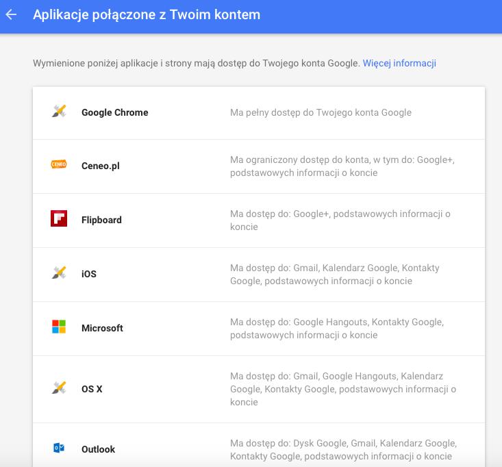 panel aplikacji Google