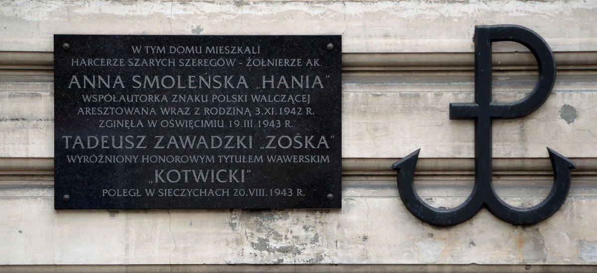 Gadżety patriotyczne? Znak Polski Walczącej jest od 2 lat ściśle chroniony przez prawo