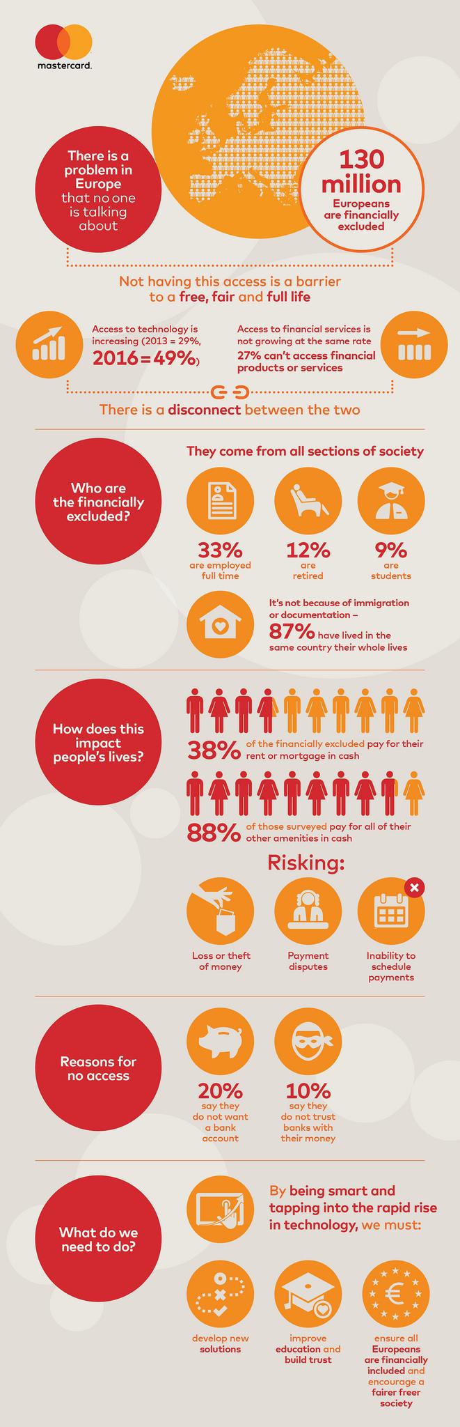 mastercard-wykluczenie-finansowe-infografika