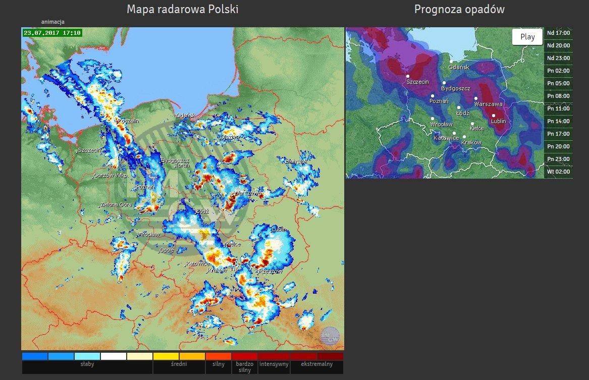 Jak Sprawdzic Czy Bedzie Padal Deszcz Jak Sprawdzic Gdzie Jest