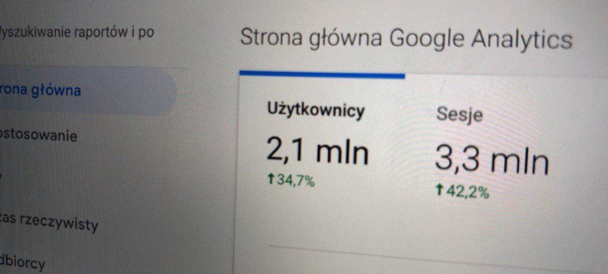 W październiku Bezprawnika odwiedziło rekordowe 2,16 miliona unikalnych użytkowników