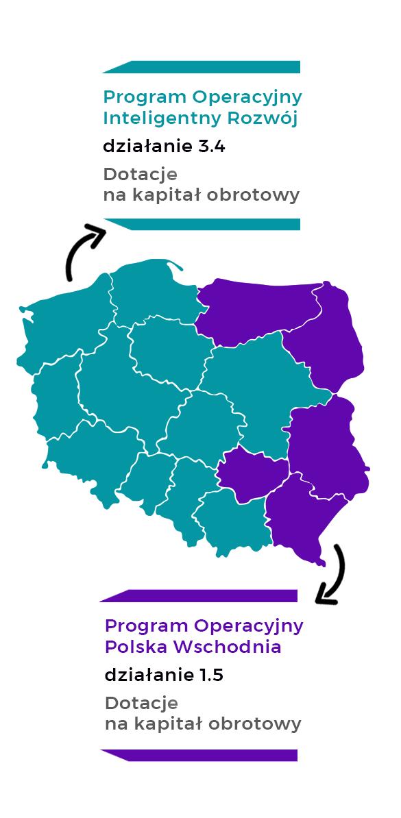 źródło: parp.gov.pl