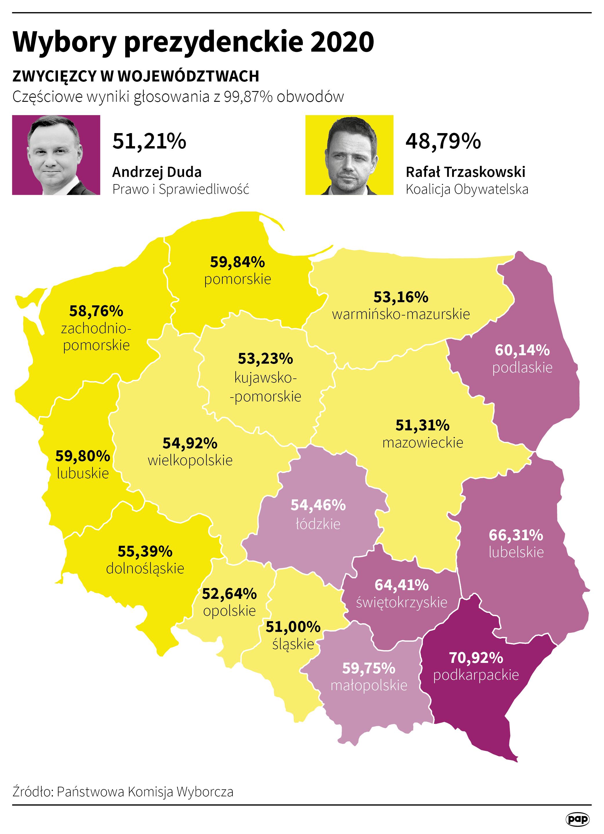 źródło: Polska Agencja Prasowa